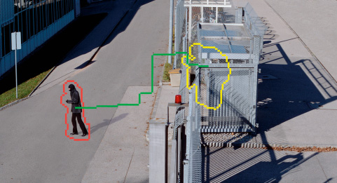 videoanalisi, intelligenza artificiale e machine learning